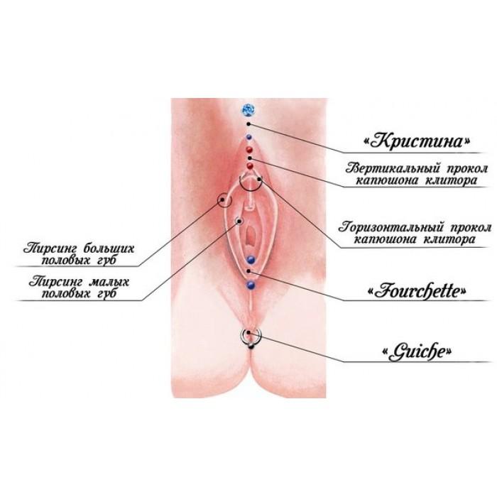 Украшения для интимного женского пирсинга